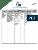 Bkkp-01-04 Borang Penilaian Dan Pengawalan Risiko-contoh