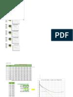 Laboratorio de Consolidacion Solo Graficas