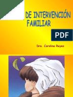 Niveles de Intervencion