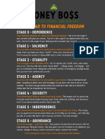 The Six Stages of Financial Freedom