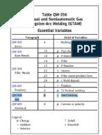 GTAW Essential Variables Welder