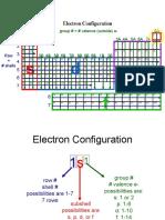 electron lesson.ppt