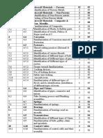 Index of Module 6 Books