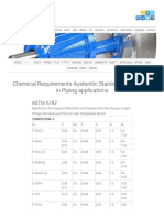 Materials - Chemical Composition (Requirements) for Austenitic Stainless Steels Used in Piping Applications