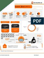 Indian Fmcg Sector Reportpdf 489712