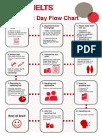 testflow.pdf