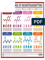 Chemical-Structures-of-Neurotransmitters.pdf