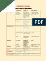 Plan de Autocuidado (Ejemplo)