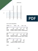 Analysis Tool Pak with examples by Shakti Rathore