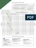 Downstream MCCB_ TCC.pdf