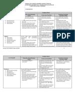 KISI-KISI USBN-SMP-Pendidikan Kewarganegaraan-K2013.pdf