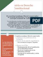 3.Constitucionalismo Liberal Conservador