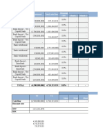 NPV IRR Calculation Template