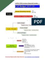 AP Budget 2022.pdf