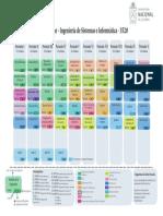 mallaIngdeSistemaseInformatica.pdf