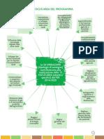Tabella Riepilogativa Delle 59 Operazioni (Tipologie Di Sostegno) Che Contribuiscono Alla Realizzazione Della 15 FOCUS AREA (Obiettivi Specifici) Del PSR 2014-2020