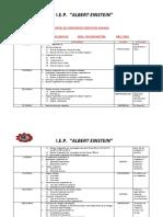 Cartel de Contenidos Temáticos Anuales 4to y 5to de Secundaria Trigonometria