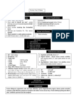 Kasus ujian Apendisitis dan peritonitis