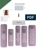 CUADRO DE MANDO INTEGRAL (MAPA CONCEPTUAL).docx