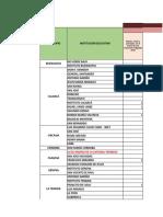 Comparativo Pmi 2018-2019