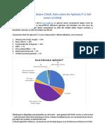 Sursele de Informare a Consumatorilor Despre CSALB