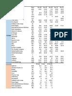 Stocks Data Combined