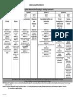 grade k  math t and l framework