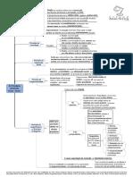 Os-Princípios-Parte-I.pdf
