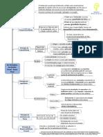 PRINCIPIOS DO DIREITO PENAL II