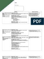 Planeacíon didáctica pedagogía 2