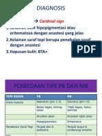 DIAGNOSIS.pptx