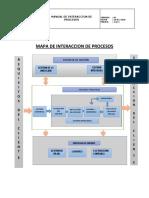 Mapa de Interaccion de Procesos 2018