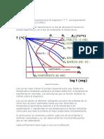 DIAGRAMA TTT.docx