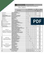 itenirario de computación e informatica.pdf
