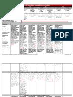 2nd social studies cobb teaching    learning framework