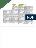 Referencias Anatomicas Cartografia AA.docx