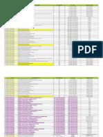 Mapa Procesos de Pruebas de MT Y At