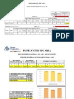 Nivel de Seguridad de Almacen Callao - Inspeccion Sso Area - Agosto - Semana 3