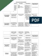 Cuadro-Resumen-Patologia-Oido.pdf
