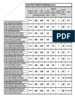 Lista de Clases Metalicas Notas (1)