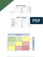 GE y Analisis de Ventas