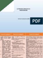 El Proceso de Investigación y sus Productos.pptx