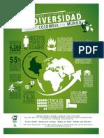 Infografias Biodiversidad y Medio Ambiente