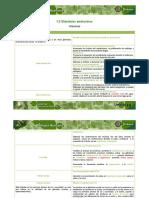Glandulas endoctrinas
