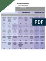pedagogia_mapa.pdf