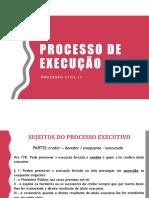 Slides Aula Processo de Execução