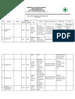 Evaluasi Kinerja Tw 2 Prog KIA KB