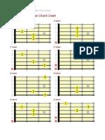 beginner-guitar-chord-chart.pdf