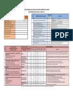 Format Validasi KLHS