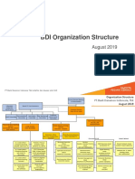 BDI Org Chart for Aug 2019 - WEB Danamon